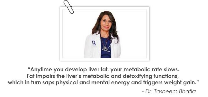 Fat Burning Fingerprint diet review