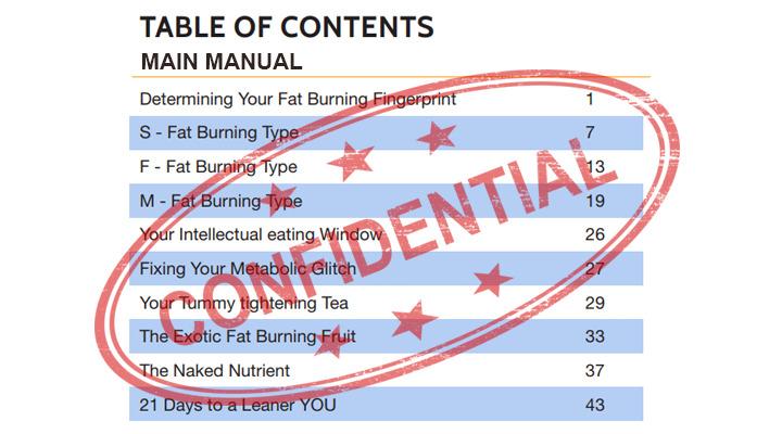 Fat Burning Fingerprint free download