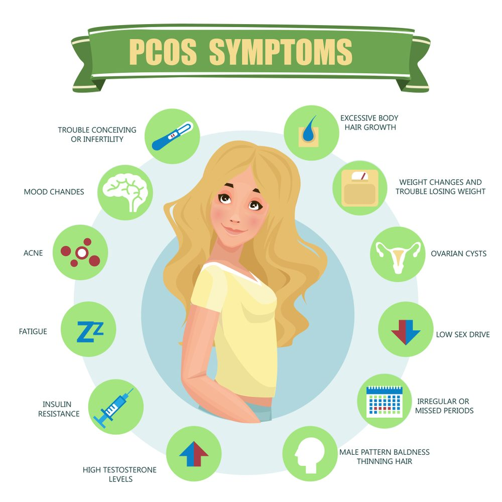 Best Diet Plans for Women with PCOS