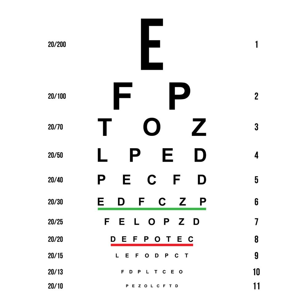 Rx20 Vision Supplement